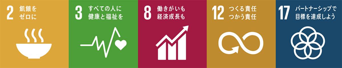 SDGs目標設定